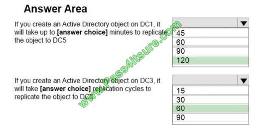 Pass4itsure 70-412 exams questions-q8-3