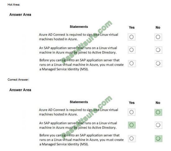 examproof az-120 exam questions-q1