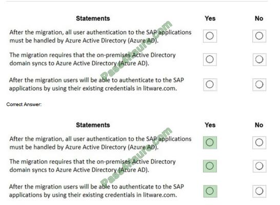 examproof az-120 exam questions-q12