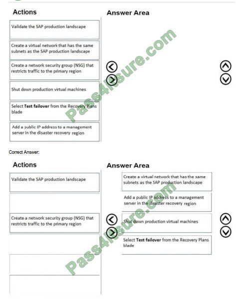 examproof az-120 exam questions-q4