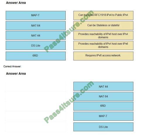 350-501 exam questions-q5